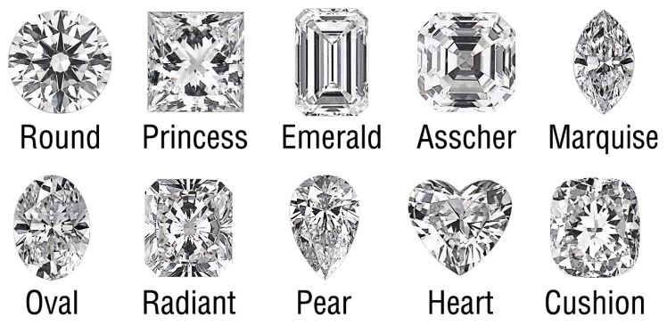 diamond shape pic [Ringleader] has your diamond, customized just for you.